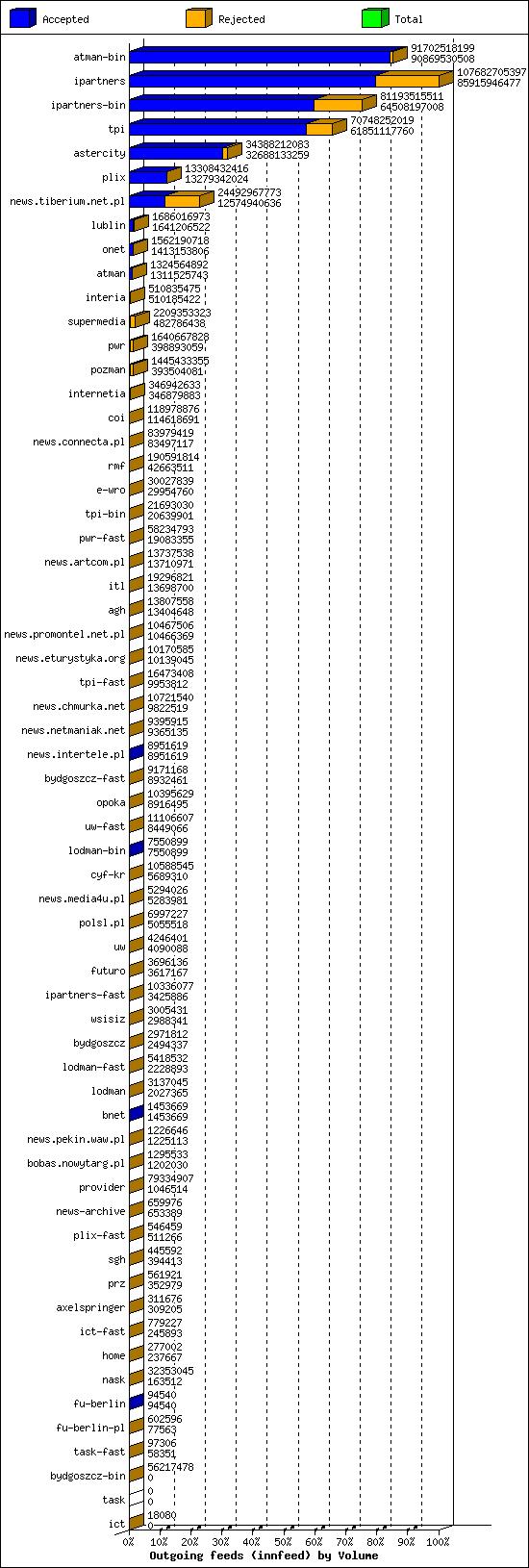 alt.binaries.aoi 10   Image - 8 (max 2000)